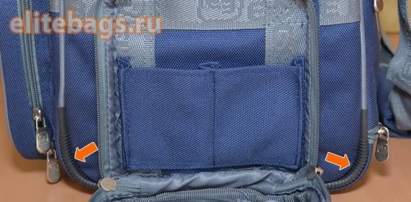 Защита углов сумки