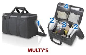 Multys